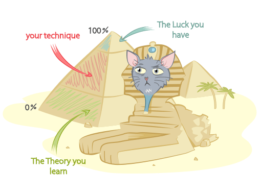 drawing of the sphynx and pyramids